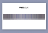 Seattle Sky Colors